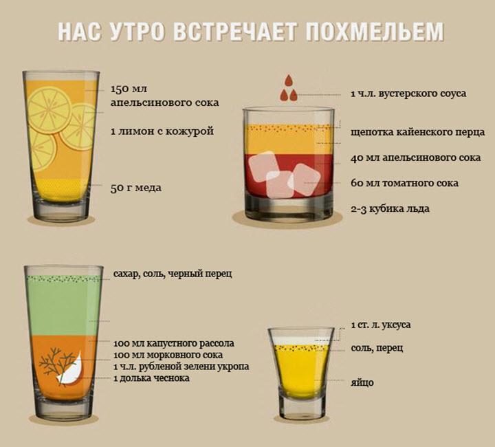 Рецепты от мохмелья