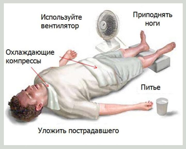 Помощь при потере сознания