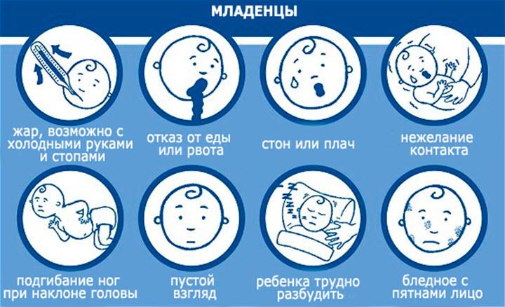 Симптомы менингита у грудничков