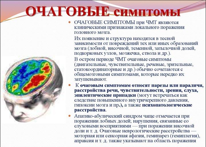 Симптомы очаговые